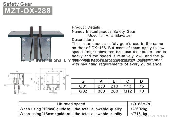 OX - 288 Instantaneous Safety Gear Lift Spare Parts - China