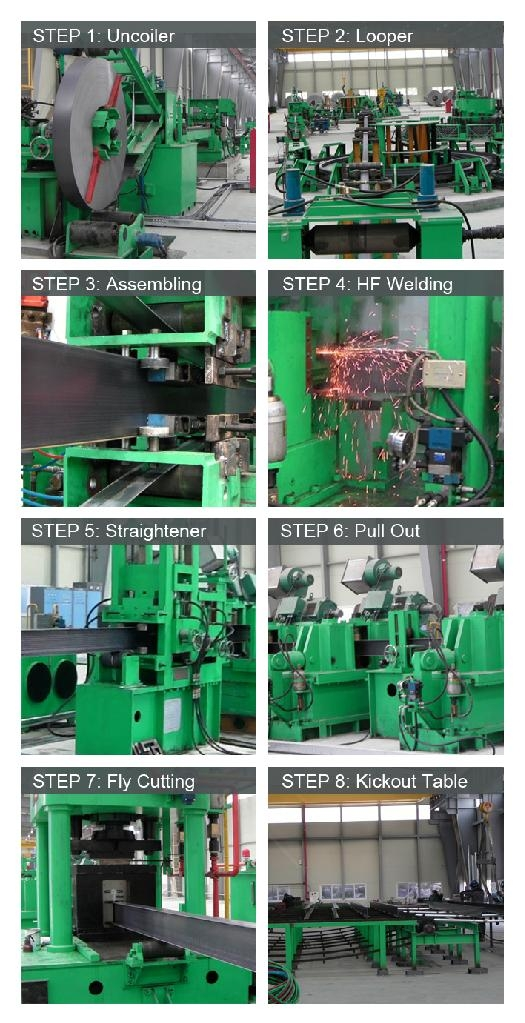 High Frequency Welded H beam production line 3