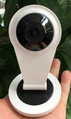 CMOS Sensor HD360 VR Fis