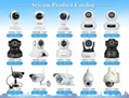 CMOS Sensor HD360 VR Fisheye camera Style 4x digital zoom ip ptz camera Panorama 5