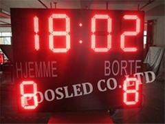 large digital electronic scoreboard
