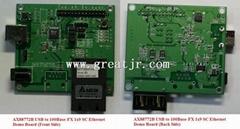 AX88772B -- 低功耗 USB 2.0 转 10/100M 快速以太网控制器方案