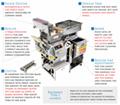 YAMATO ramen maker Small-Scale Model – LM 10062I 9
