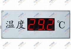 溫濕度萬年曆
