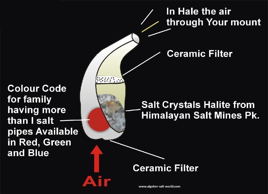 AGT Himalayan Salt Pipe Inhaler