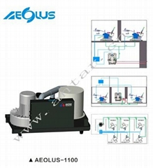 Dental Suction AEOLUS-1100