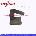 professional manufacturer laminated wear