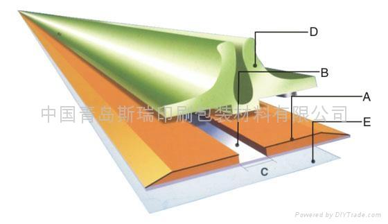 PVC压痕模 2