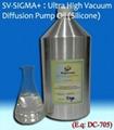 Ultra High Vacuum Silicone Diffusion