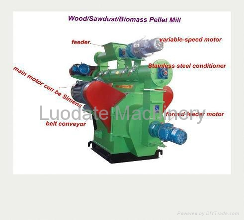 Automatic best-selling wood pellet mill 3