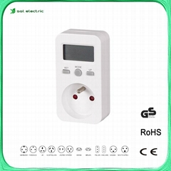 digital electric meter f (Hot Product - 1*)