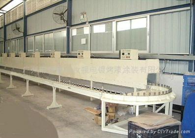 玻璃瓶电镀厂 1