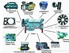 Original HOWO Truck spare parts engine/gearbox/chassis parts