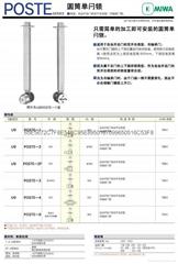 日本MIWA美和圆筒单闩锁U9POSTE-1