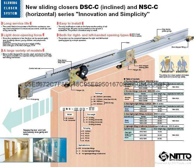 日本NITTO日东半自动移门闭门器 NSC-C1215 1