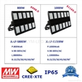 800W 1000W LED Flood Light with Meanwell Driver for Stadium Lighting Floodlight