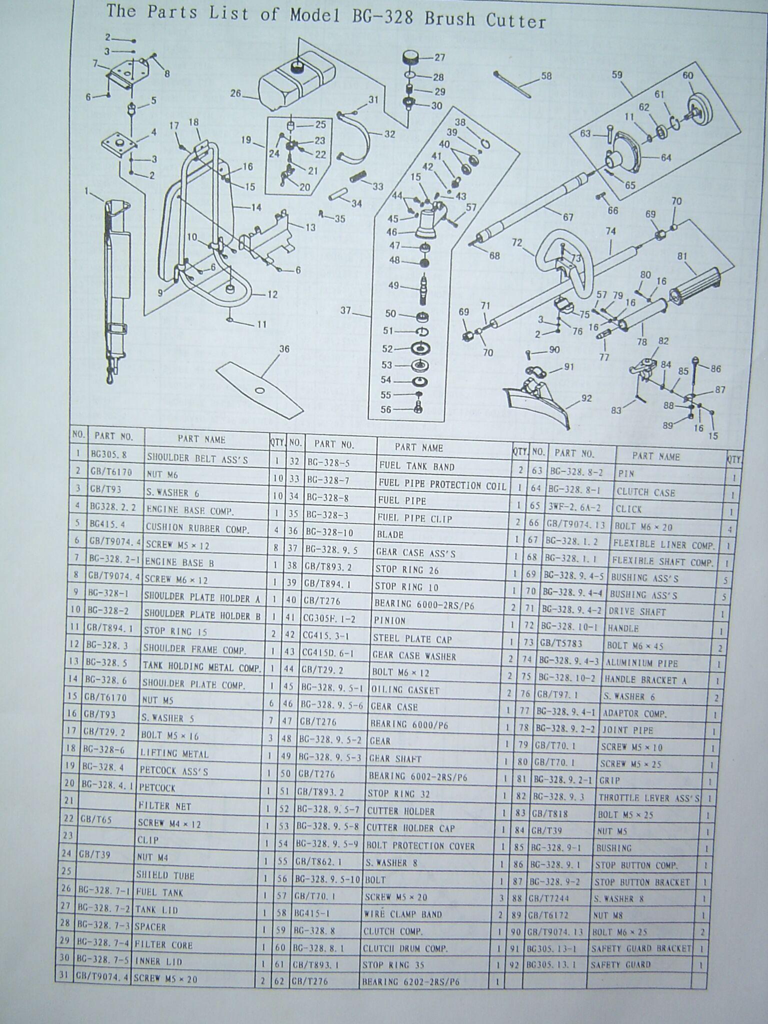 2 stroke engine  Brush Cutter BG328 3