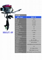 舷外機、挂槳機 5