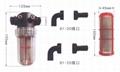 噴霧機配件防滴型噴頭體 3
