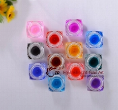Colorful Glaze Gel Kit