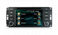 In dash Car DVD Player GPS