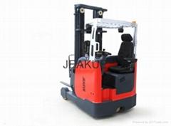 Seated forward battery forklift(JK8533)
