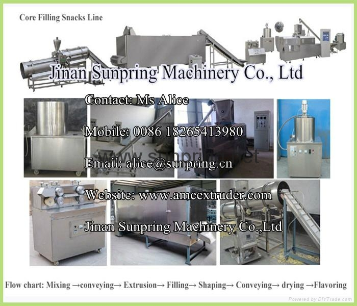 core filling machine flow chart
