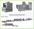 Automatic Corn Flakes Equipment
