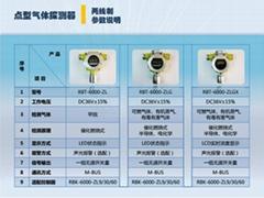 DIY二氧化硫气体报警器
