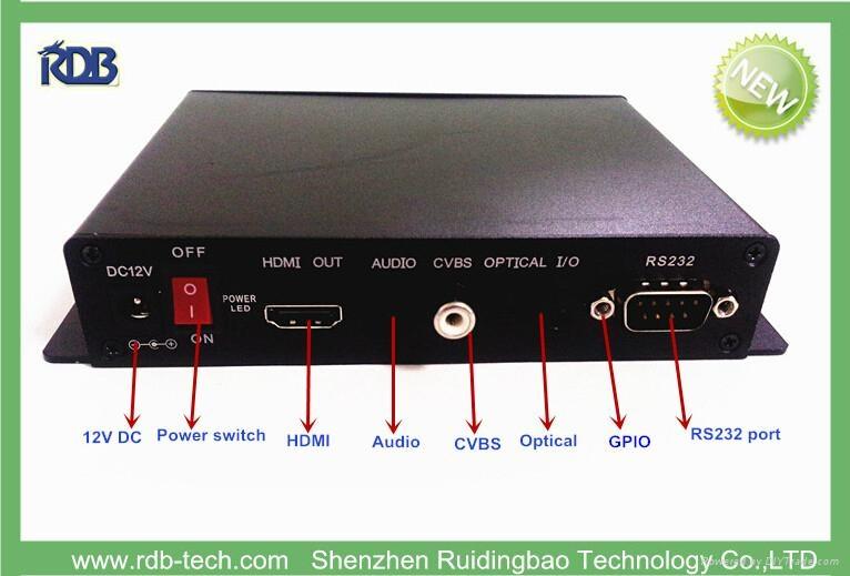 NetWork Digital Signage Player 1080P 1