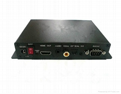 full 1080P media player with Motion sensor