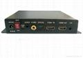 Metal housing1080P HDMI IN media player  2