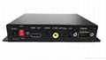 Pir Motion sensor Activated HDMI media