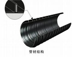 HDPE雙平壁鋼塑復合纏繞排水管