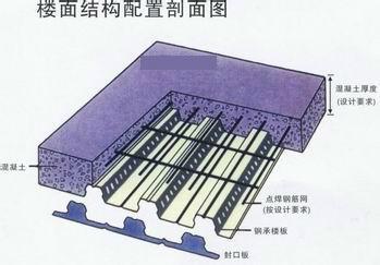 鋼結構開口鍍鋅鋼板 2
