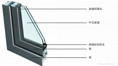 Anti-condensation Security Coated Insulated Tempered Building Glass