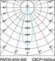 Tracklight JZ-DG525-15W/30W/40W 3