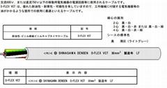 日本品川电线SSX-1产业机器人专用电缆