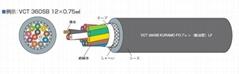 300V耐油耐捻回高速屏蔽双绞线