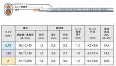 VCT日标通用600V信号电源线