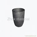 silicon carbide SIC crucibles