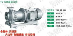 不鏽鋼磁力泵