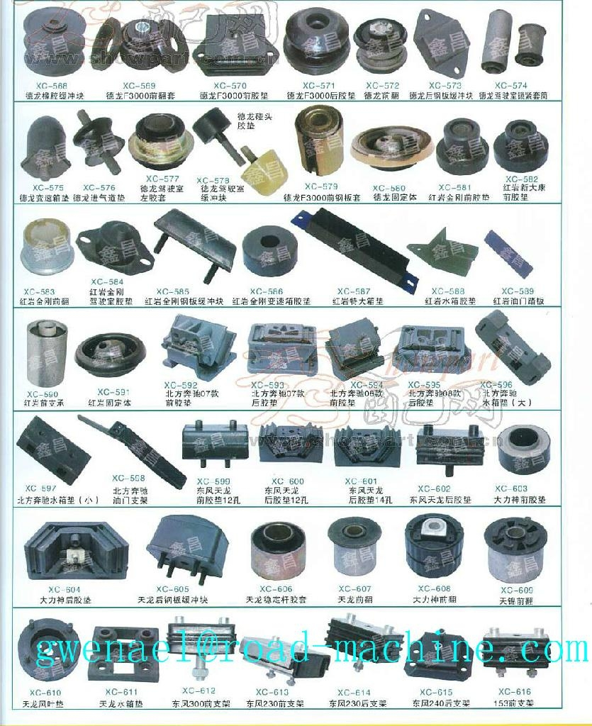 Automobile Parts Product : Howo spare parts sinotruk truck china manufacturer