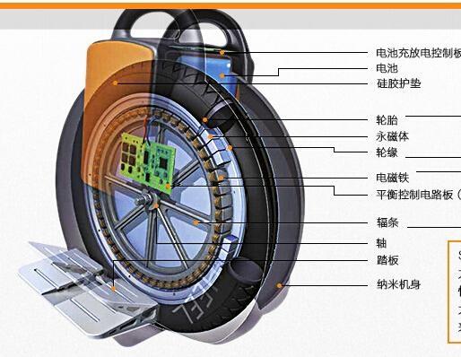 广州思维车 1