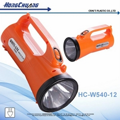 Good quality portable led flashlight