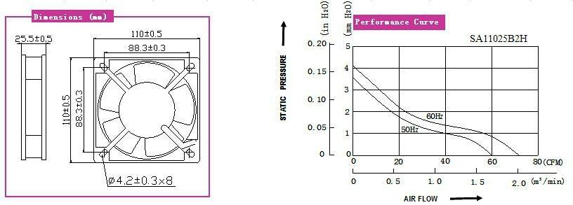 110ⅹ110ⅹ25mm AC Cooling Fan 2