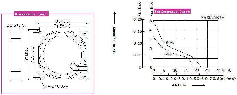 80ⅹ80ⅹ25mm AC Cooling Fan  2