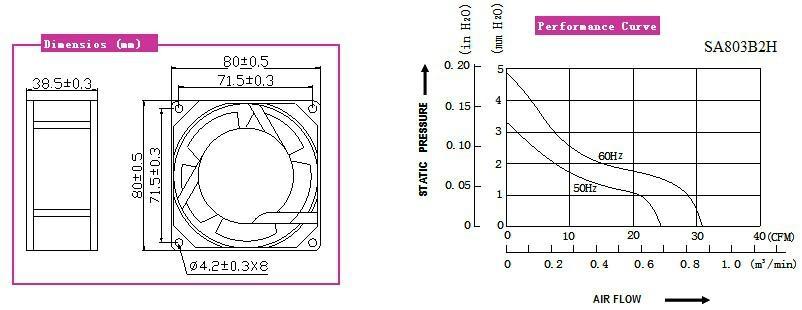 80ⅹ80ⅹ38mm AC Cooling Fan 2