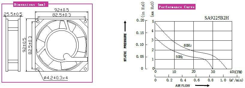 92ⅹ92ⅹ25mm AC Cooling Fan 2