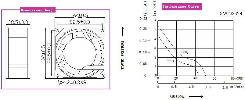 92ⅹ92ⅹ38mm AC Cooling Fan 2